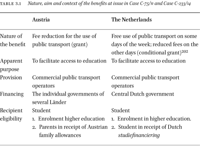 Student Mobility In The European Union The Way Forward In