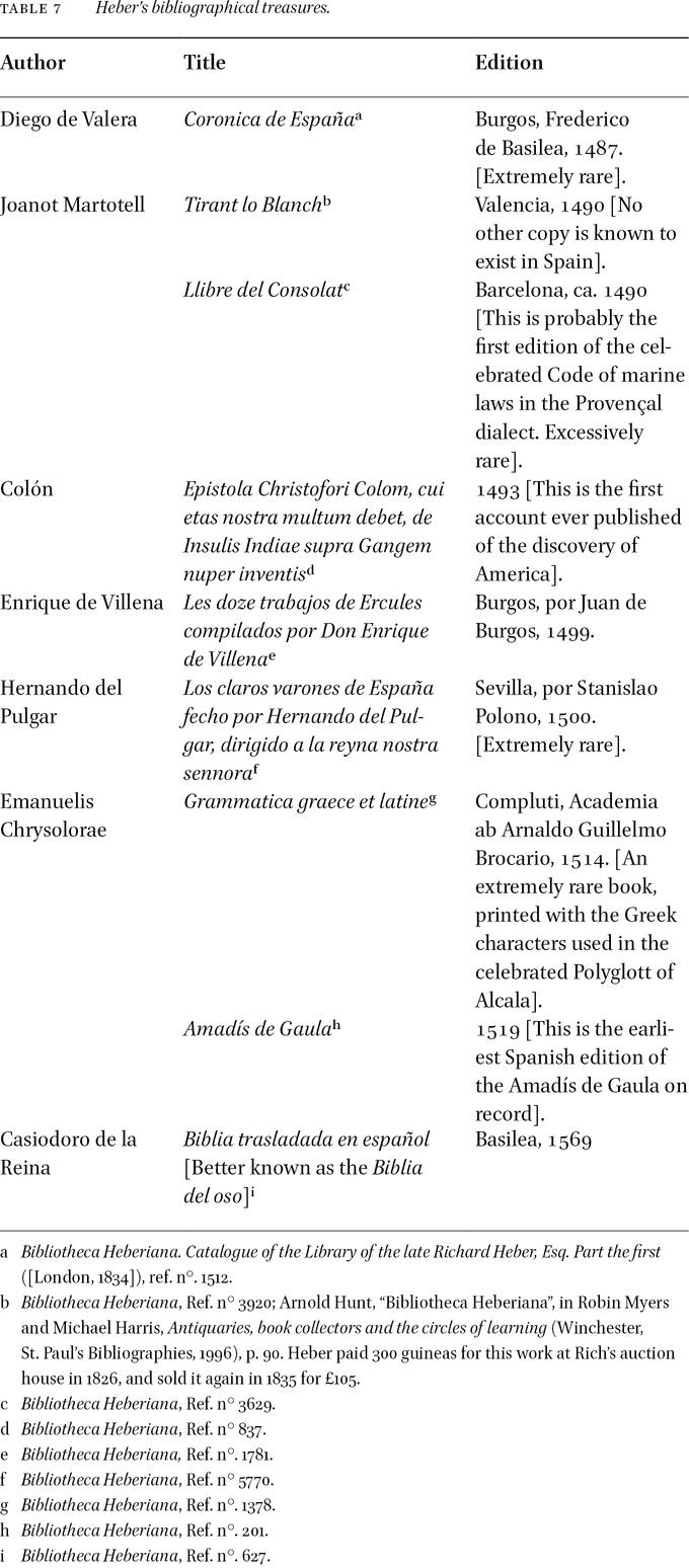 El club de los emperadores latino dating