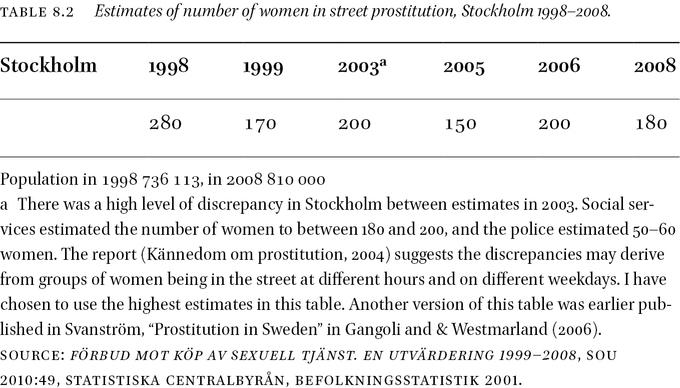 knulla bakifrån köpa prostituerade i stockholm