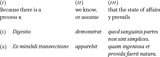 Why was it Necessary for Neo-Latin Authors to Coin New Words