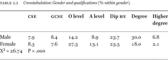 Charismatic Women and Prophetic Activity in: Narratives and Numbers