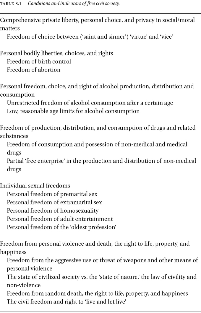 concept of freedom