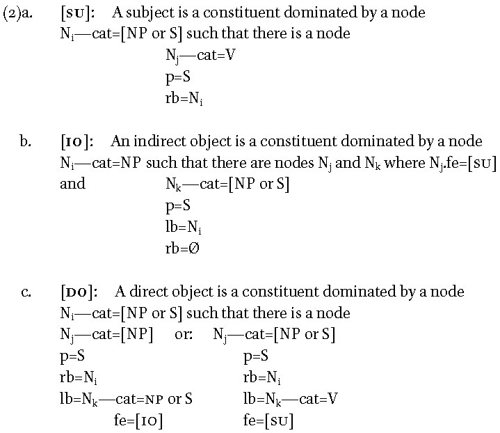 Some Formal Properties Of Grammars Trees And Rules In