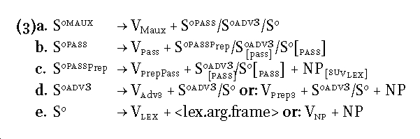 The French Auxiliary and Complementation System in: Semantic