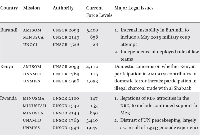 A Normative Framework for Counterterrorism Law in the EAC in