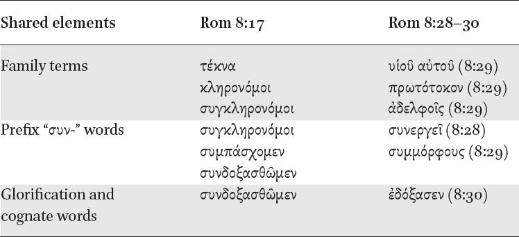 Πρωτότοκος in the New Testament in: The Firstborn Son in