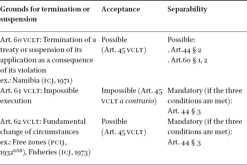 International Treaty in: Fundamentals of Public International Law