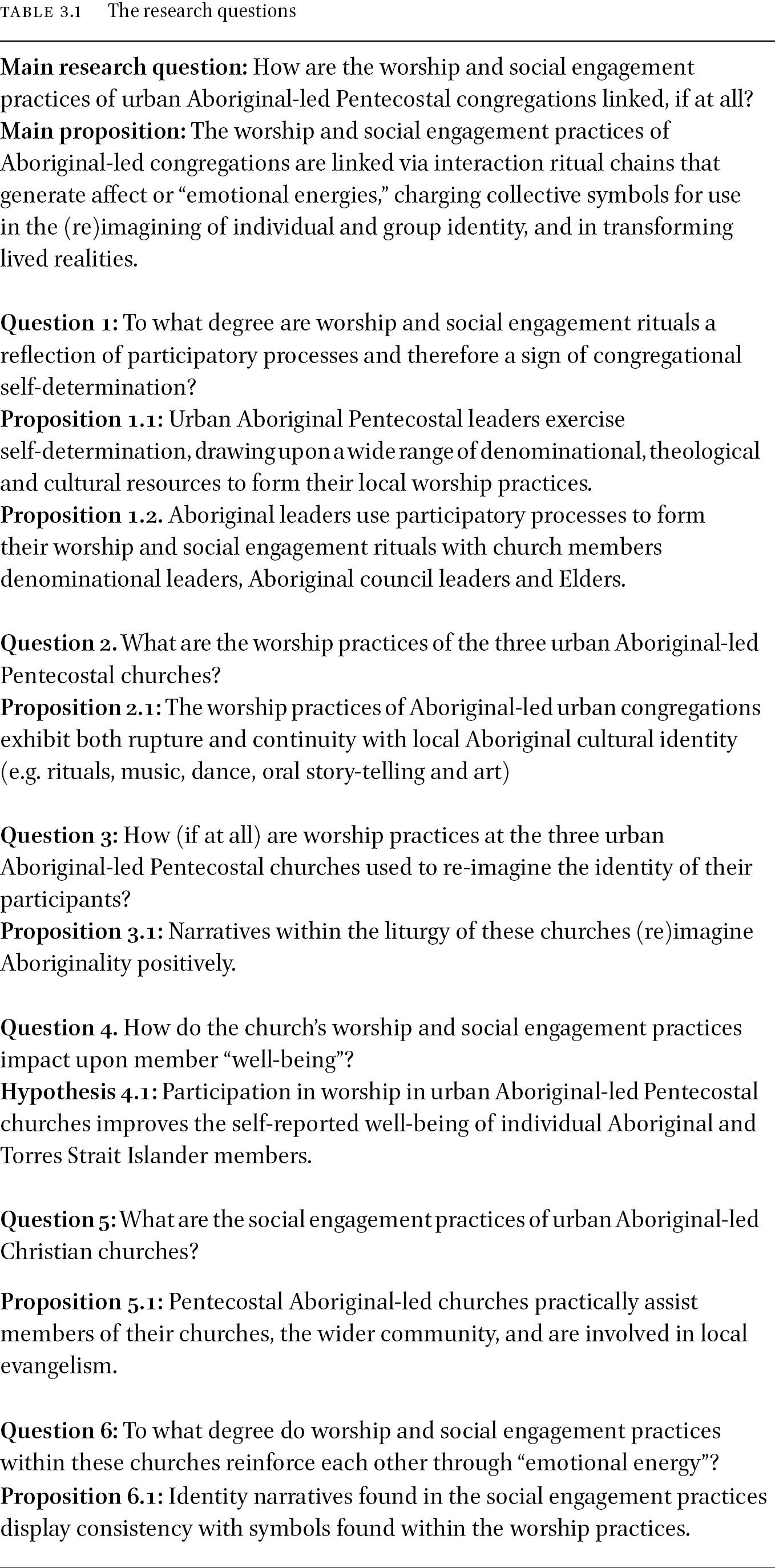Methodology in: Worship and Social Engagement in Urban Aboriginal