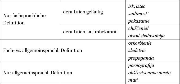 6 ндфл с уволенными пример заполнения