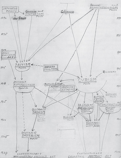 Kapitel 4 Diagrammatische Handlungsraume In Die Asthetik Des Romanentwurfs