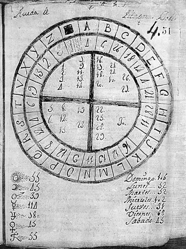 Unsettling and Unsettled Readings: Occult Scripts in 16th