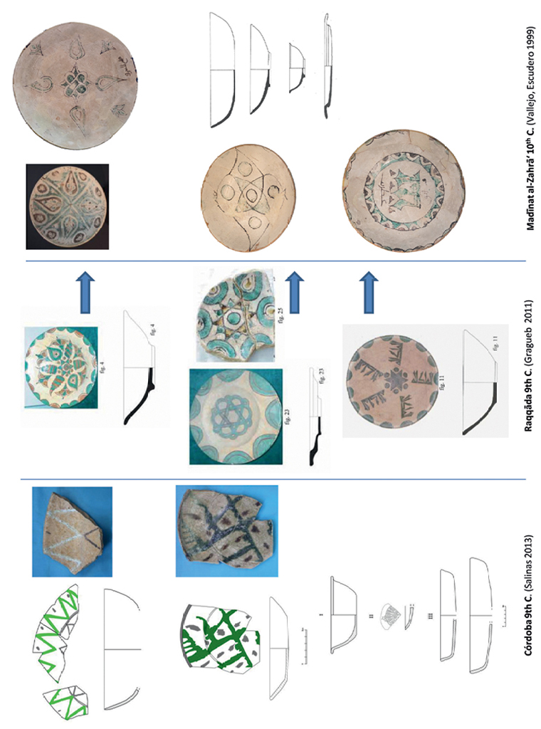 Material Culture Interactions Between Al Andalus And The