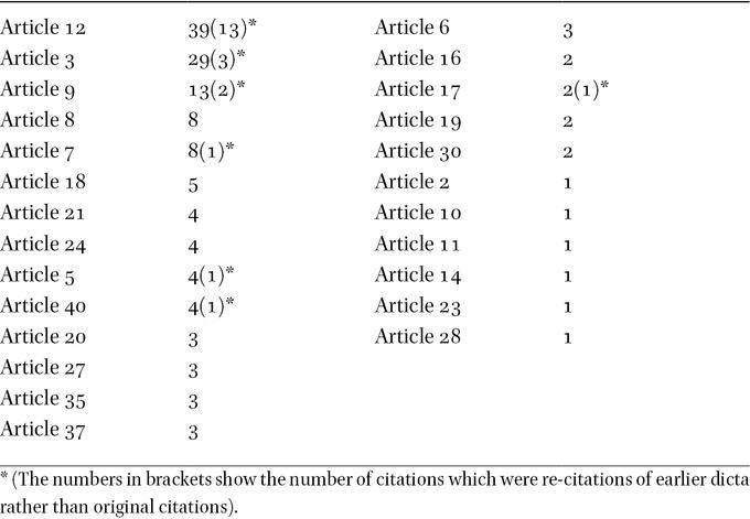 Article 5 Book Pdf