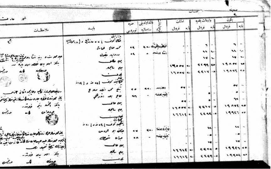 Comparing Ottoman Municipalities in Palestine: The Cases of