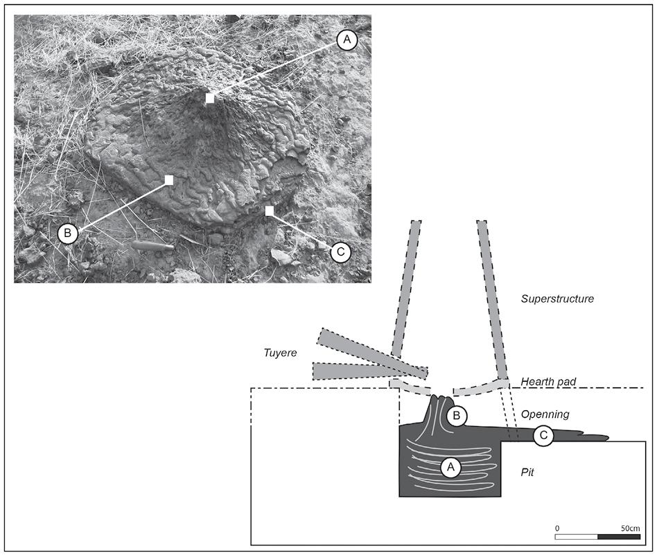 Ironworking in: Two Thousand Years in Dendi, Northern Benin