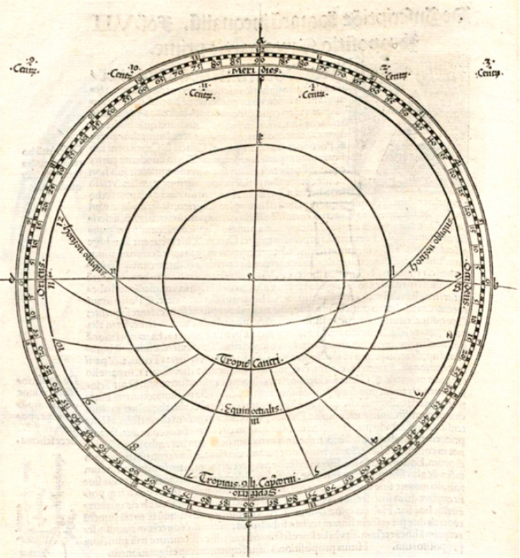 Astrological Time in Public Space: The Görlitz Arachne (1550