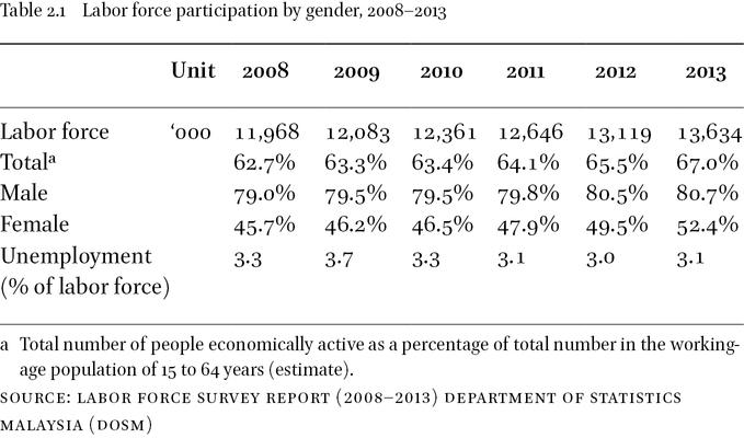 Cultural Demographic Socio Economic Background And Care