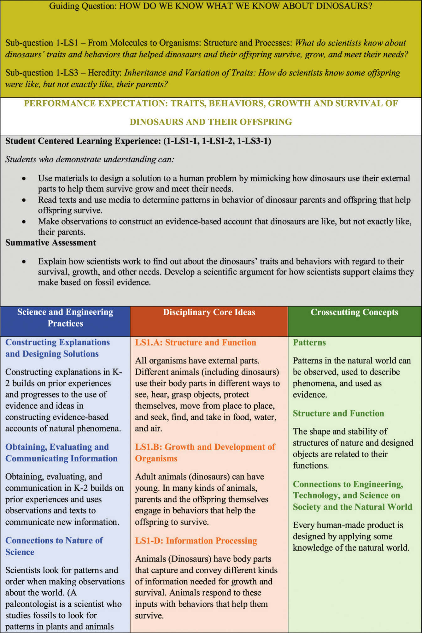 Classroom Assessment in the Service of Integrated STEM