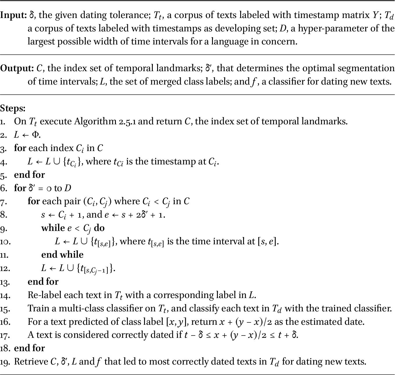 optimal dating algoritm