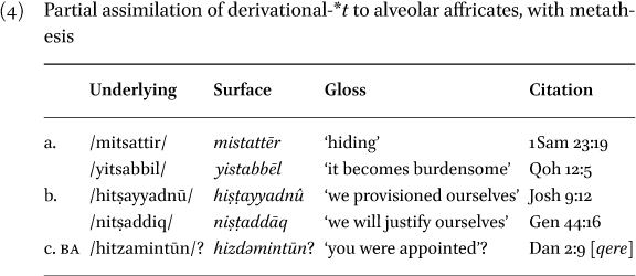 Reconsidering the Derivational Prefix of the Biblical Hebrew t-Stems