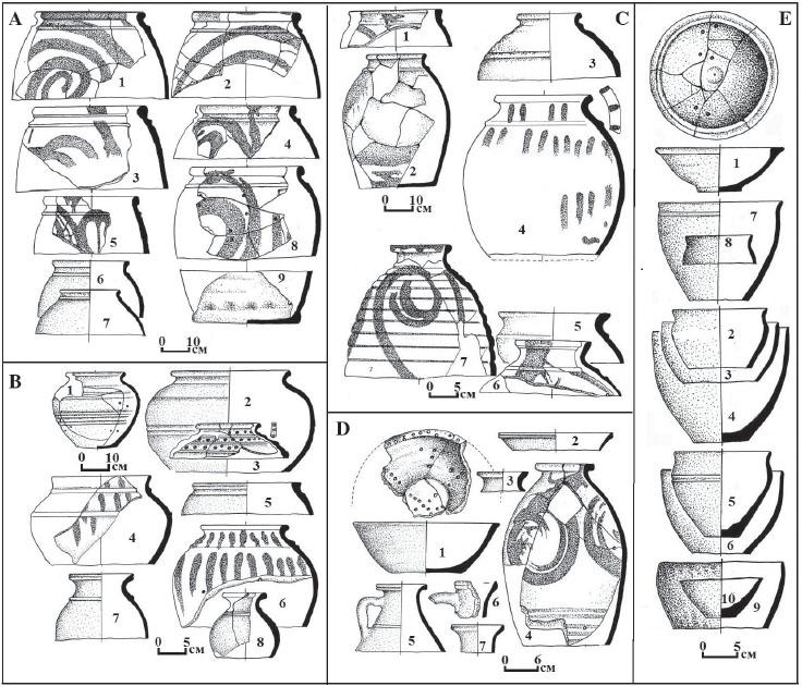 1986 Yugo Wiring Diagram