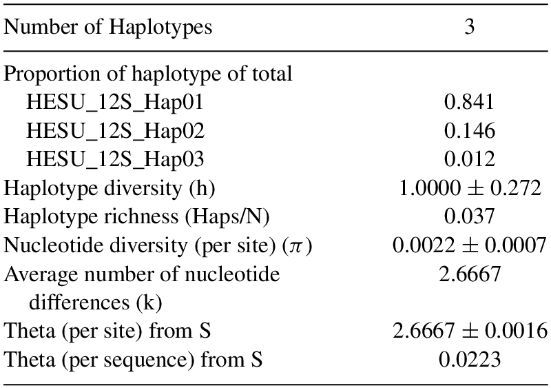 Elusive does not always equal rare: genetic assessment of a