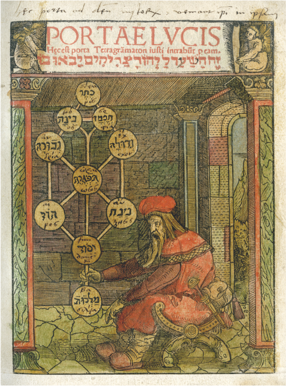 """Practical Kabbalah"""" and the Jewish Tradition of Magic in: Aries"""