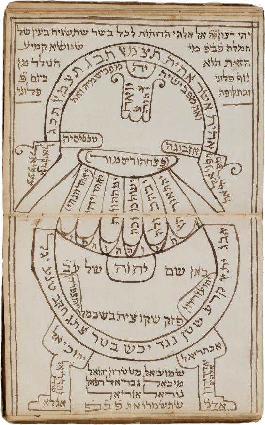 "Practical Kabbalah"" and the Jewish Tradition of Magic in"