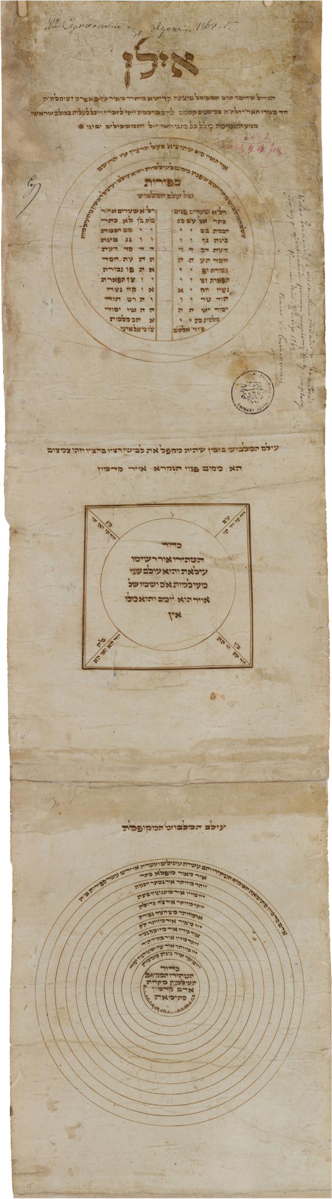 Kabbalah Practices / Practical Kabbalah in: Aries Volume 19