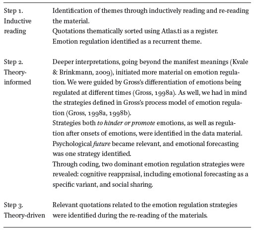 Emotional Forecasting of Happiness in: Archive for the
