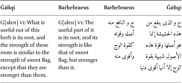 On the Medical Works of Barhebraeus: With a Description of