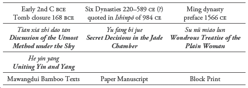 Gendering Sexual Pleasures in Early and Medieval China in
