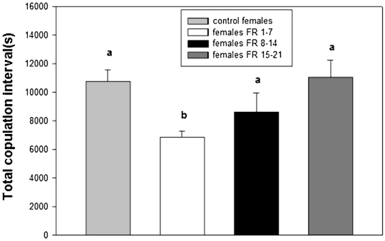 Body mass and attractivity of female offspring are