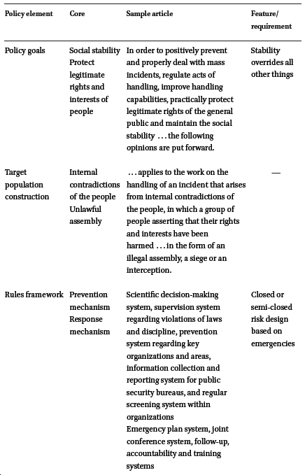 Policy Design And Social Construction Amid Mass Protests In The China Nonprofit Review Volume 7 Issue 1 2015