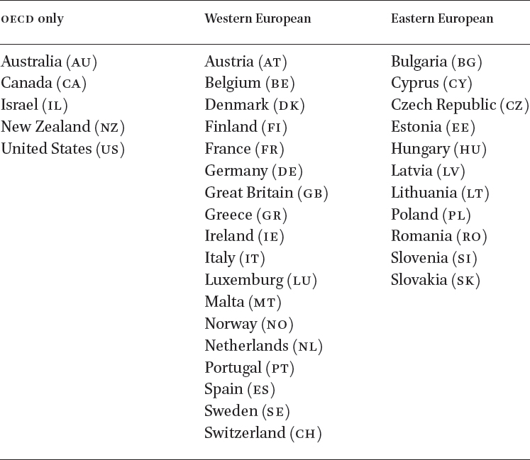 Social Cohesion and Its Correlates: A Comparison of Western
