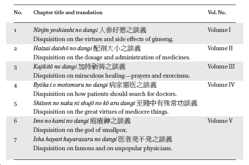 Introduction to Medicine or Satire on Doctors in: East Asian