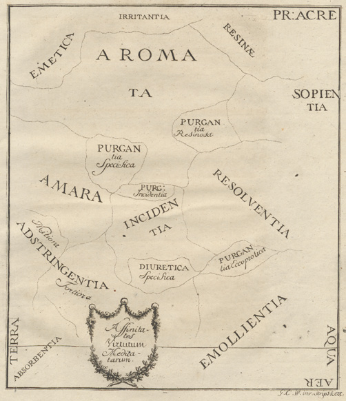 Three Eighteenth-Century Attempts to Map the Natural Order