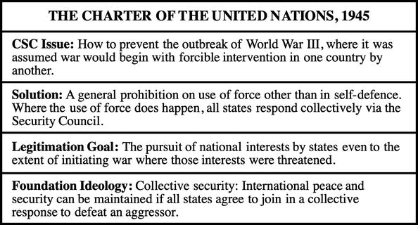 Sovereignty as Normative Decoy in the R2P Challenge to the