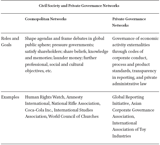 Mapping Boundaries in Diplomacy's Public Dimension in: The