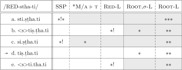 Sonority Sequencing Violations and Prosodic Structure in Latin and