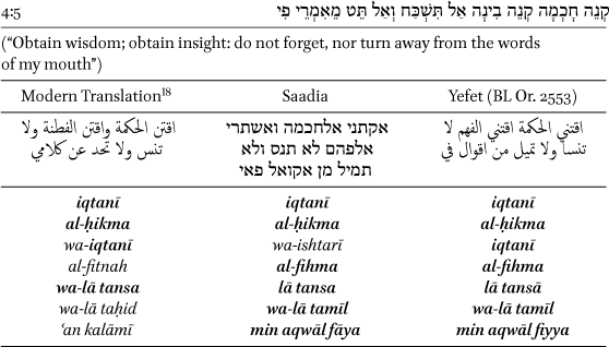 The Book of Proverbs between Saadia and Yefet in