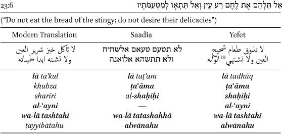 saadia gaon pronunciation