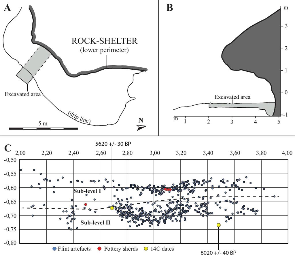 Early Holocene Occupations at Ashash Rock Shelter (Zemmur, Western