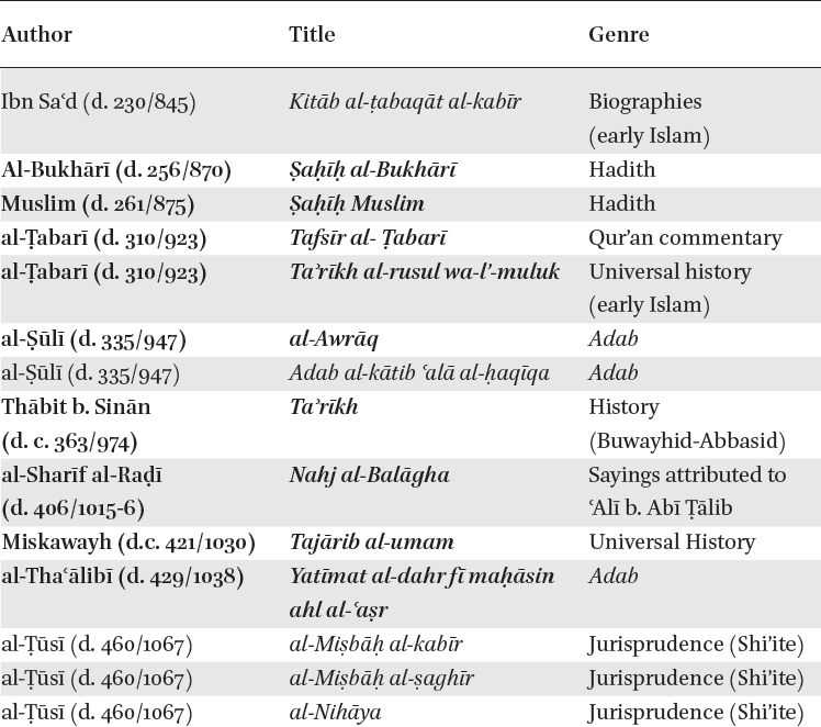 Libraries, Books, and Transmission of Knowledge in Ilkhanid