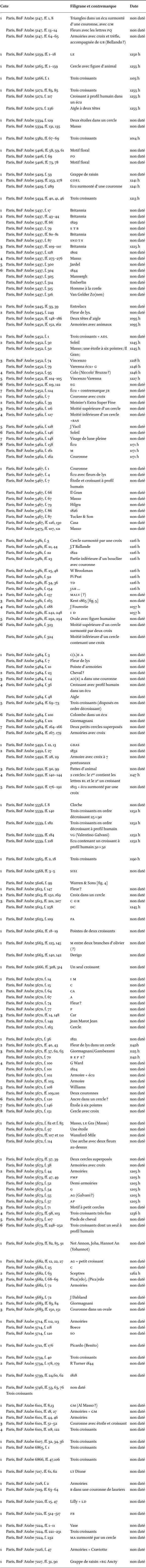 arabe règles de datation Comment puis-je me connecter à des serveurs de matchmaking dans cs Go