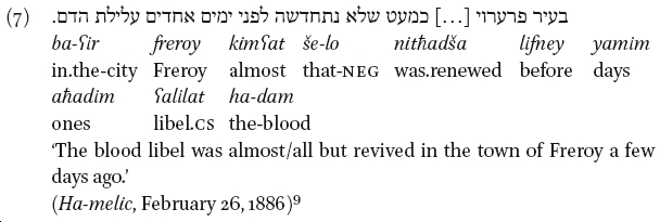 Superfluous Negation in Modern Hebrew and Its Origins in