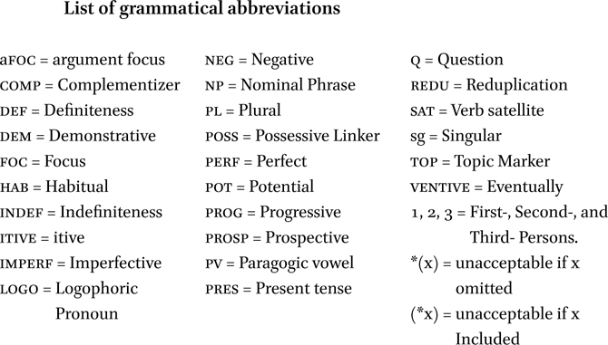 A Comparative Study of Bilingual Verb Phrases in Ewe-English