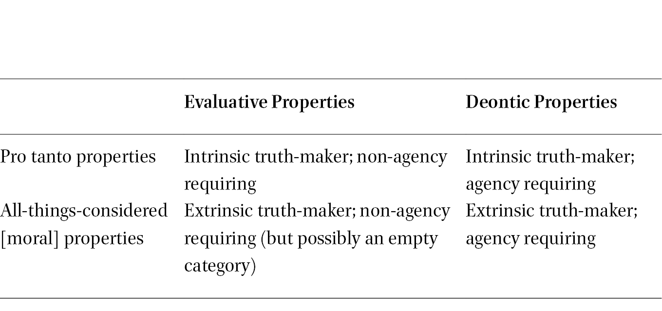 Which Moral Properties Are Eligible for Perceptual Awareness? in