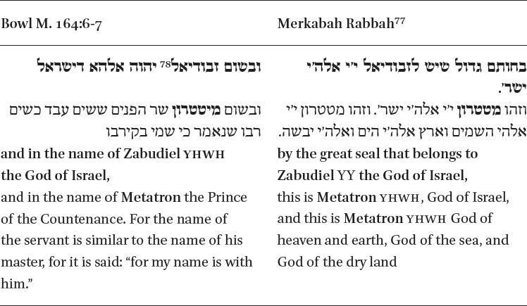 Metatron is Not Enoch in: Journal for the Study of Judaism