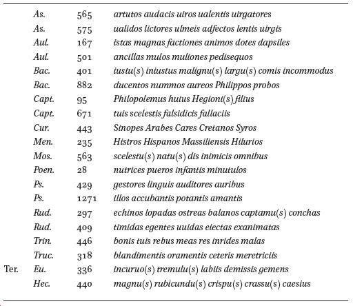 Figura etymologica latino dating